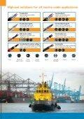 Marine Cables - TKD-KABEL | Продукция - Page 2