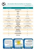 SSV Kasendorf II - BC Leuchau 5. Players Night Sportheim 1.April - Seite 7