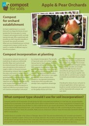 Compost for Soils