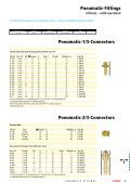 Pneumatic-Fittings - Page 2