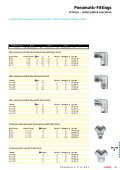 Pneumatic-Fittings - Page 4
