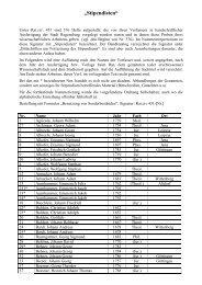 """""""Stipendisten"""" - Staatliche Bibliothek Regensburg"""