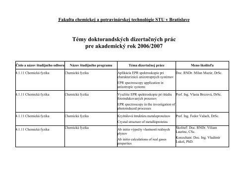 témy dizertačných prác - Fakulta chemickej a potravinárskej ...