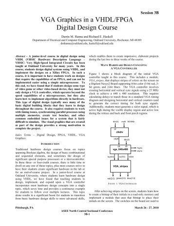 vga graphics in a vhdl/fpga digital design course