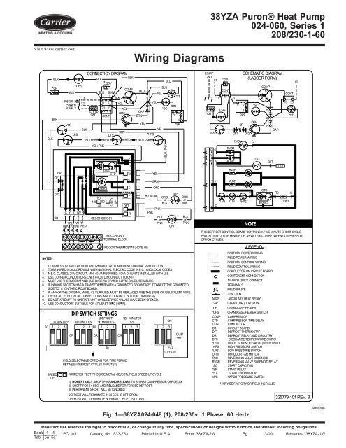 Carrier Electric Furnace Wiring Diagram from img.yumpu.com