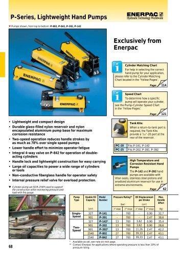 Enerpac Hand Pumps - Arbil Lifting Gear