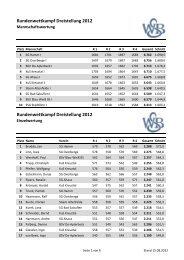 Ergebnisse 4. Wettkampf 2012/Endstand - WSB