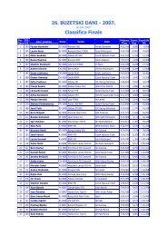 26. BUZETSKI DANI - 2007. Classifica Finale - Cronoscalate.com