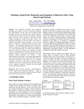 Modeling, Model Order Reduction and Simulation of High ... - SZABIST