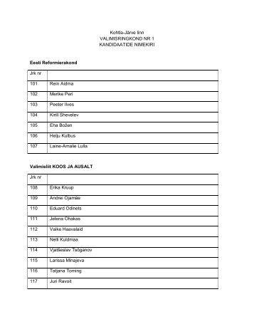 Kandidaadid - Kohtla-Järve