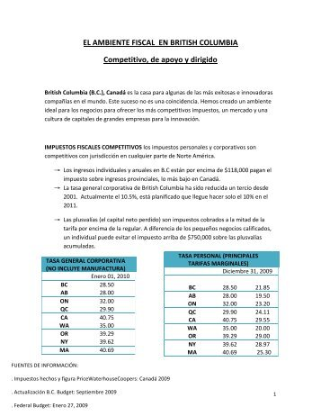 Impuestos BC.pdf - Emigra a Canadá