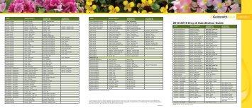 2013 Drop / Sub List Seeds