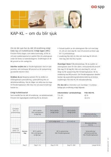 KAP-KL – om du blir sjuk - SPP
