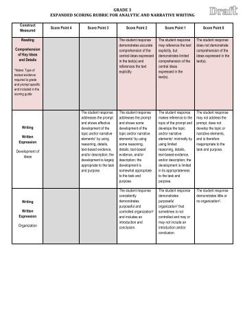 Ubd personal narrative 4th grade grade 3 ela expanded rubric for analytic and narrative parcc fandeluxe Choice Image