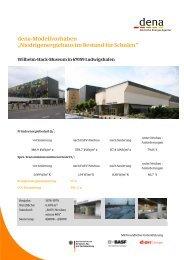 Download Factsheet zum Wilhelm-Hack-Museum in Ludwigshafen