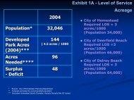 Appendix C - Level of Service Exhibits - City of Homestead