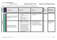 Hochbau_und_Planungskommission [PDF, 299 KB] - Gemeinde ...