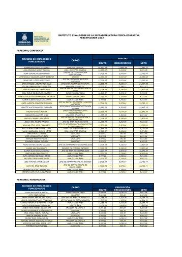 Tabulador Mensual (vigente a marzo)