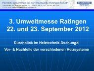 Durchblick im Heiztechnik-Dschungel - Stadtwerke Ratingen GmbH