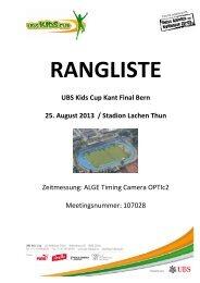 Rangliste - TV Herzogenbuchsee