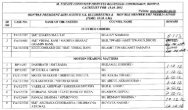 15.10.2012 - Madhya Pradesh State Consumer Disputes Redressal ...