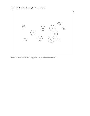 Unit 0 Comp 2 Venn Diagram Sample