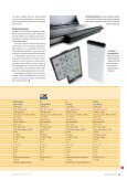 Murrosajan sylimikrot vertailussa - MikroPC - Page 4