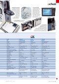 Paina nappia, kamera hoitaa loput - MikroPC - Page 4