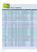Katsaus>Superkompaktikamerat - MikroPC - Page 5