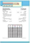 Conductori auto - Page 5