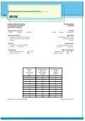Conductori auto - Page 7