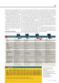 Edessä parempi - MikroPC - Page 2