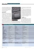 CENTRINO-KANNETTAVAT MPC-TESTI - MikroPC - Page 3