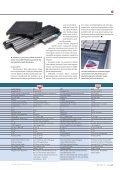 CENTRINO-KANNETTAVAT MPC-TESTI - MikroPC - Page 4
