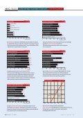 CENTRINO-KANNETTAVAT MPC-TESTI - MikroPC - Page 7