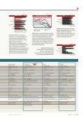 Edullisesta koneesta muodostuu paketti, jota on vaikea ... - MikroPC - Page 4