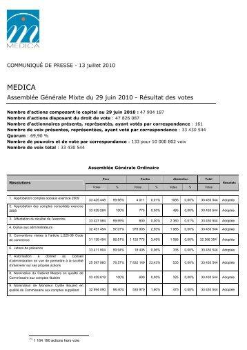 Assemblée Générale Mixte du 29 juin 2010 - Résultat des votes