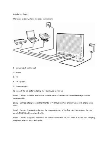 Installation Guide The figure as below shows the cable ... - StarHub