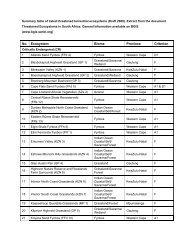 Draft list of threatened terrestrial ecosystems (2009) - Sanbi