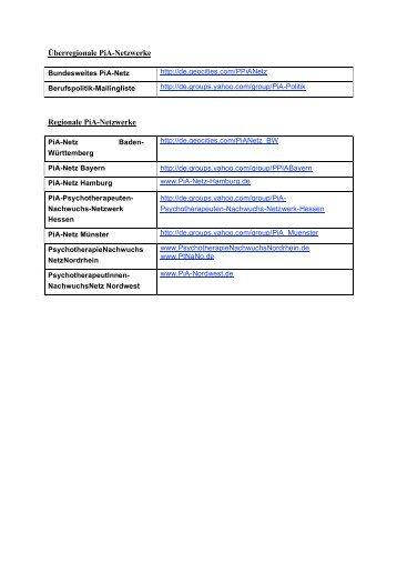 Netzwerke der Psychotherapeutin in Ausbildung
