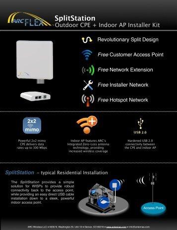 SplitStation Datasheet - Titan Wireless
