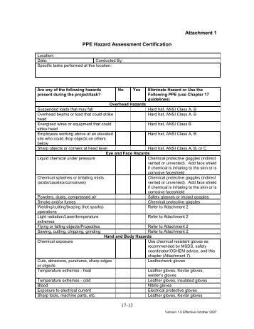ppe assesment A personal protective equipment (ppe) hazard assessment is an evaluation of your workplace that helps you determine what hazards your employees are exposed to and.