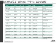Select Major U.S. Hotel Sales – YTD Third ... - Hotel News Now
