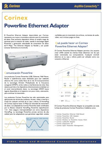 Powerline Ethernet Adapter - Corinex