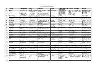 PDF Baden lelőhelyek - MTA Régészeti Intézet