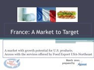 France: A Market To Target