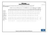 Retail Week Mfi Survey - ICM Research