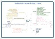 Kompetenzen und Erfahrungen von Daniela A. Caviglia - Präsenz ...