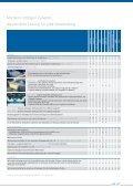 UNI LIFT - Siems & Klein - Seite 7