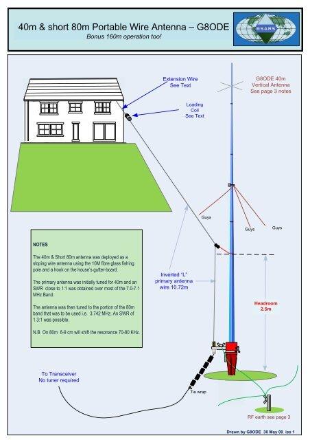 40 m & short 80m Antenna - arkansas ares races